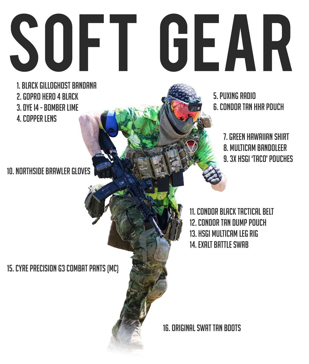 Gear-Loadout-T15